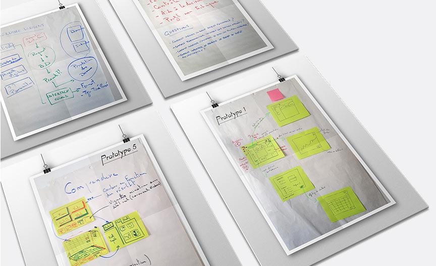 Atelier UX Design Thinking